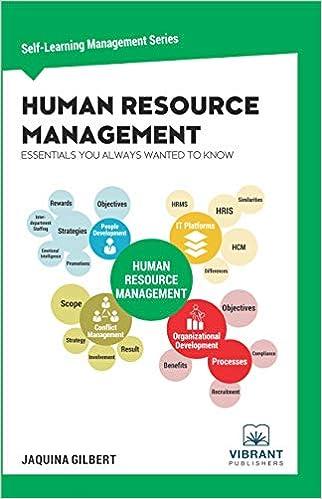 Human Resource Management Essentials