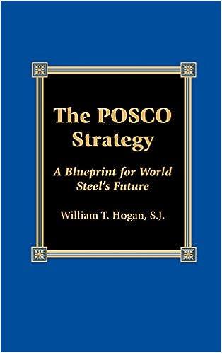 The posco strategy a blueprint for world steels future the the posco strategy a blueprint for world steels future the reynolds series in sociology amazon william t hogan 9780739103012 books malvernweather Image collections