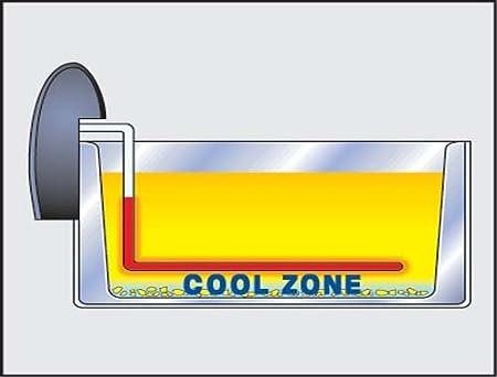 DeLonghi d24527dz 3-pound-capacity de zona doble freidora: Amazon.es: Hogar