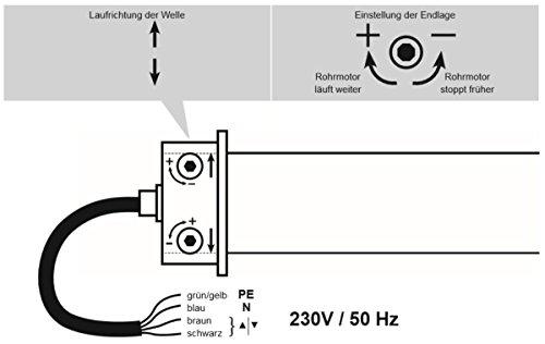 Bevorzugt Schellenberg 20610 Rohrmotor MAXI Standard 10 Nm Rolladenmotor für TG15