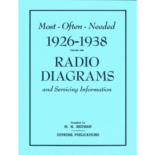 Most often needed 1926-1938 Radio Diagrams