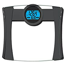 EatSmart Precision CalPal Digital Bathroom Scale w/ 440 lb. Capacity, BMI and Calorie Intake Analysis