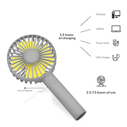 Function Labs Personal Mini USB Handheld Cooling Fan - Rechargeable, Compact, Portable, Adjustable 3 Fan Speed and Perfect for Kids/Camping- Comes with Magnetic Mirror Base (Grey Yellow) by Function Labs (Image #2)