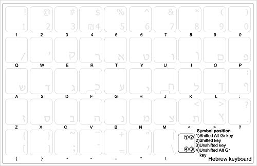 Hebrew Keyboard Stickers with