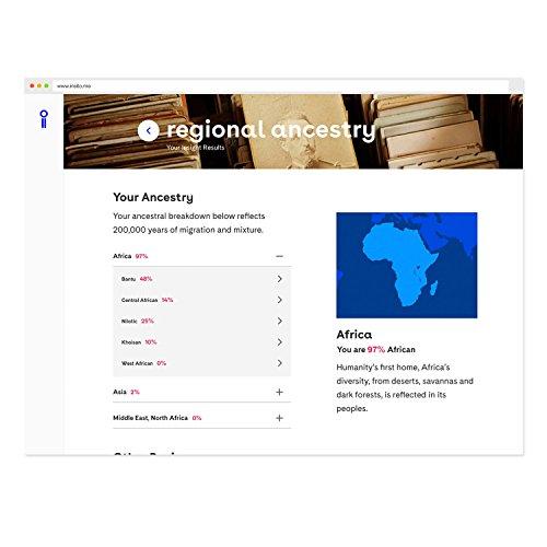 Insitome Regional Ancestry - Regional Europe, Africa, Oceania - Helix