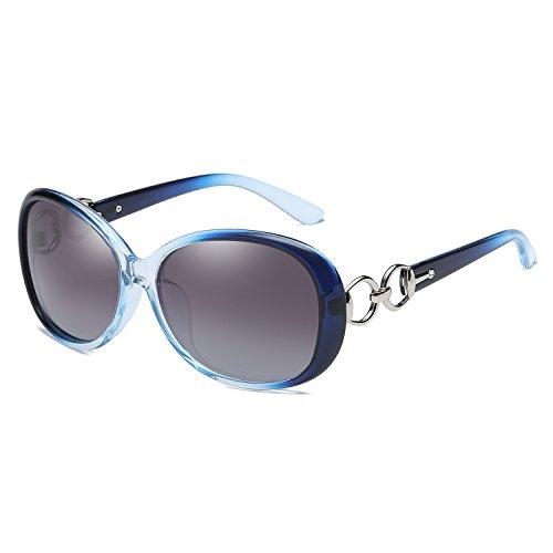 VeBrellen Luxury Women Polarized Sunglasses Retro Eyewear Oversized Goggles Eyeglasses (Gradient Blue Frame Gray Lens, ()