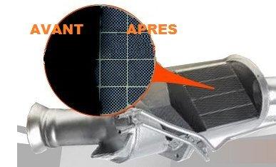 Limpiador para FAP (limpiador de filtro antipartículas diésel): Amazon.es: Coche y moto