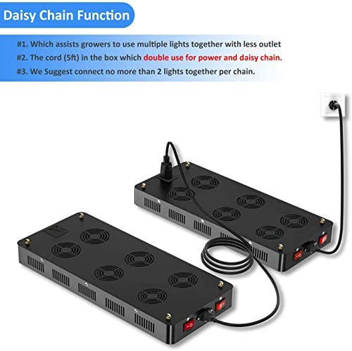 Sunnewgrow 2000w LED Grow Light for Indoor Plants, Triple-Chips Dual Switch Full Spectrum LED Plant Growing Light Fixtures for Professional Greenhouse Grower. Daisy Chained Function 2000 watt