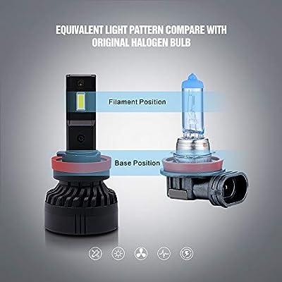 SIRIUSLED P4 H11 Performance Focus Ultra Bright 12000 Lumen LED Conversion Kit Set for Car Truck Headlight Bulb Pure White 6500K H9 H8: Automotive