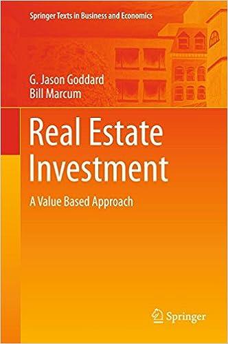 value based investment