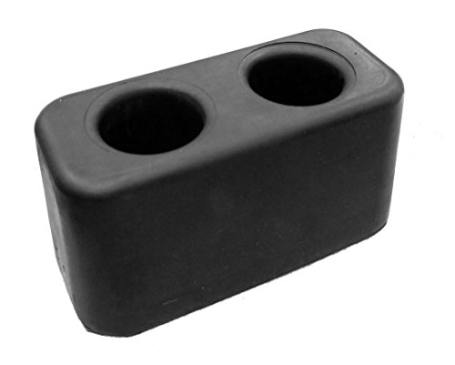 Best Threaded Bumpers