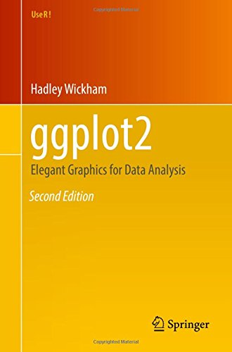 331924275X - ggplot2: Elegant Graphics for Data Analysis (Use R!)