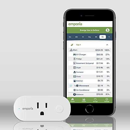Emporia Smart Plug with Energy Monitoring | 15A WiFi Smart Outlet | Emporia App | Alexa | Google | ETL Certified (Package of one)