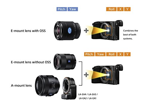 Sony Alpha a6500 Mirrorless Digital Camera w/2.95in LCD (Body Only) (Renewed)