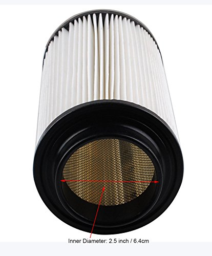 Podoy 7080595 Air filter for Polaris Sportsman Scrambler Magnum 400 500 550 570 600 700 800 850 ATV Parts by Podoy (Image #2)