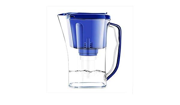 FilterJug, iug de filtro doméstico, filtro compuesto de bebida ...