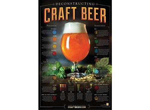 Poster - Deconstructing Craft Beer