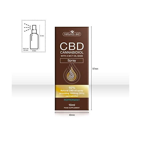 Natures Aid CBD Oil 10% Spray, 1000 mg Cannabidiol, Natural Peppermint Flavour, 10 ml