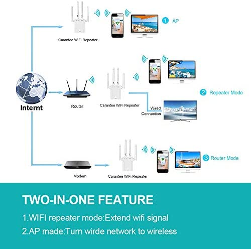 WiFi Extender - WiFi Repeater, WiFi Booster Covers Up to 2500 Sq.feet and 30 Devices, Up to 1200Mbps Dual Band WiFi Range Extender with Ethernet Port, Wireless Signal Booster for Home