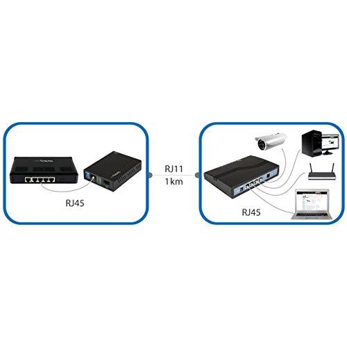 StarTech.com 1 Port to 4 Port VDSL2 Ethernet Extender Kit Over Single-Pair LAN Network Extender(410VDSLEXT2) by StarTech (Image #2)