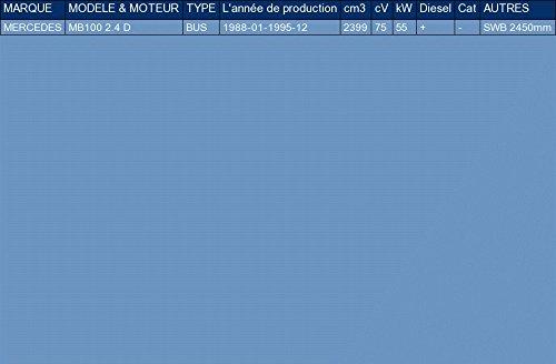 ETS-EXHAUST 5217 El sistema de silenciadores pour MB100 2.4 D BUS 75hp 1988-1995