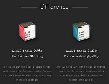 Blue Kamui Chalk 0.98 1pc Beta