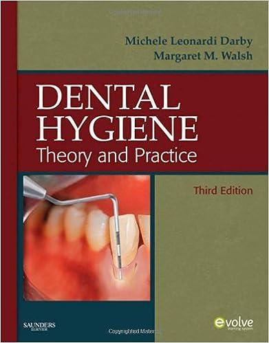 Dental hygienist dating ethics