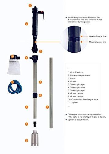 Londafish electric fish tank vacuum cleaner syphon for Electric fish tank