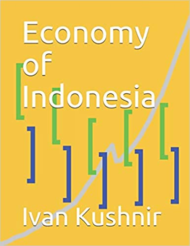 Economy of Indonesia