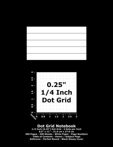 27 inch grid inside of my desi wife 4