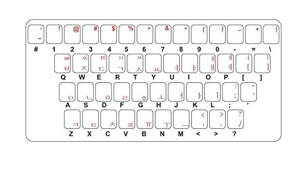 Akacha Letras del teclado autoadhesivas para ordenador MacBook Coreen Hangul