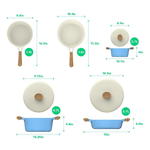 Vremi 8 Piece Ceramic Nonstick Cookware Set - Induction Stovetop Compatible Dishwasher Safe Non Stick Pots and Frying Pans with Lids - Dutch Oven Pot Fry Pan Sets for Serving - PTFE PFOA Free - Blue