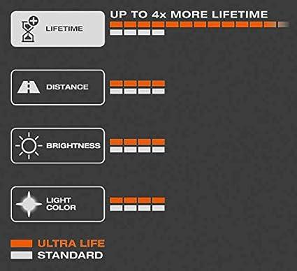 W5W OSRAM 2825ULT-02B Ultra Life Lampadine macchina Doppia ampolla