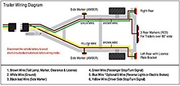 Sline Marine 4-Way Trailer Wire Harness (25-Feet) on triton snowmobile trailer wiring diagram, karavan snowmobile trailer tires, karavan snowmobile trailer parts, r&r snowmobile trailer wiring diagram, featherlite snowmobile trailer wiring diagram,