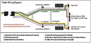 parker trailer wiring diagram wiring diagram data 4 -Wire Flat Trailer Wiring