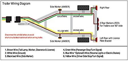 41aSf1G1dIL._SX450_ amazon com shoreline marine 4 way trailer wire harness (25 feet 5 wire trailer wiring diagram at gsmx.co