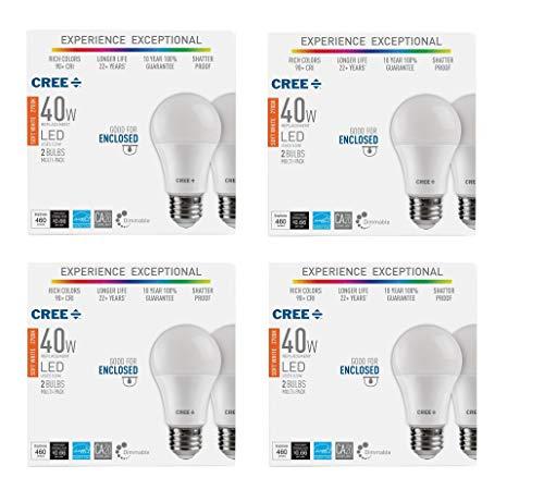 Best Quality Led Light Bulbs
