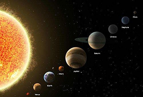 7x5ft Vinyl Sun Solar Universe Space Planet Photography Studio Backdrop Background
