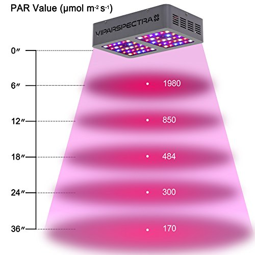 VIPARSPECTRA-Reflector-Series-300W-LED-Grow-Light-Full-Spectrum-for-Indoor-Plants-Veg-and-Flower