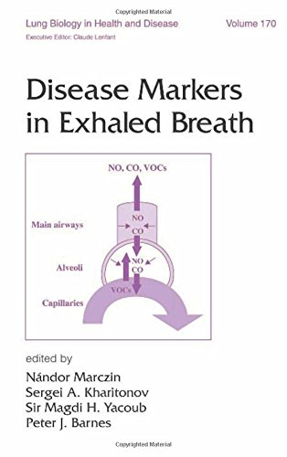 Disease Markers in Exhaled Breath (Lung Biology in Health and Disease)