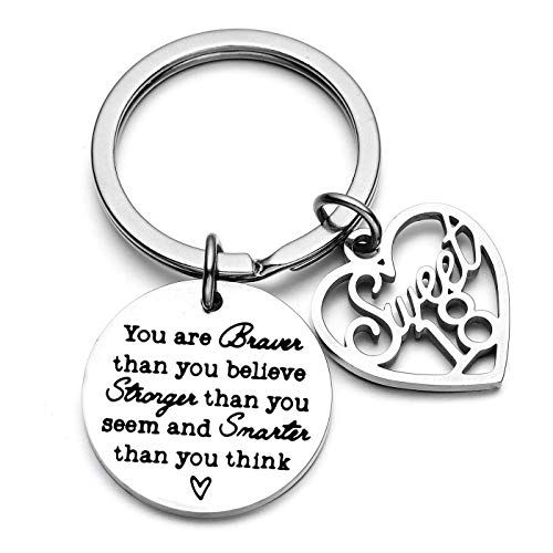 Jvvsci 18th 21th Birthday Keychain Birthday Gift For Women Birthday Jewelry Inspirational Gifts -