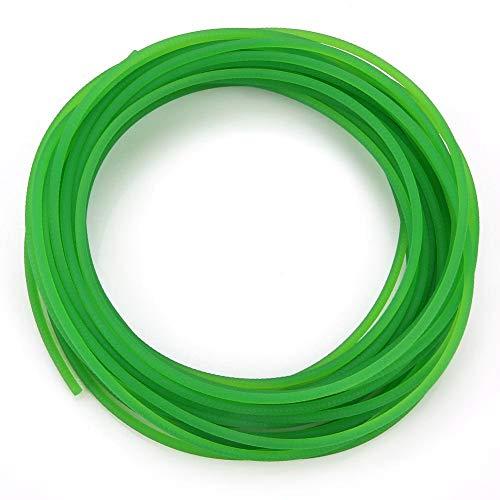 Bestselling Round Belts & O ring Belts