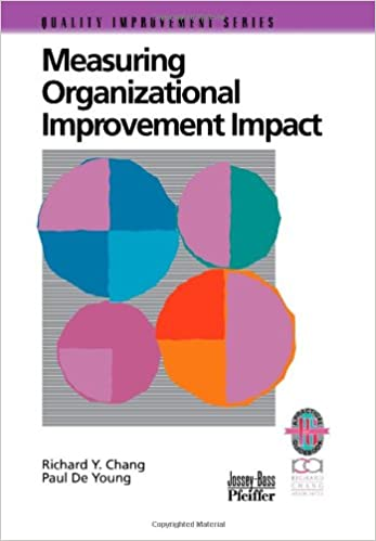Measuring Organizational Improvement Impact