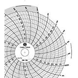 Graphic Controls Circular Chart C026, 24 Hour, 4.500' Diameter, Range 0 to 200, Box of 60 Charts