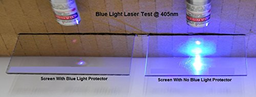 Blue Light Screen Protector Panel For 25 Diagonal LED PC Monitor Blue Light Blocking up to 100/% of Hazardous HEV Blue Light from LED screens W 22.83 X H 14.17 Reduces Digital Eye Strain to benefit eye health W580mm x 360mm For office or home PCs