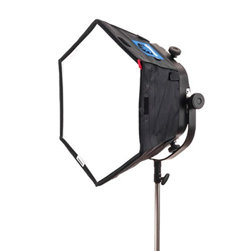 Chimera Screen Front - Chimera TECH Lightbank for Rotolight ANOVA Series of EcoFlood LED Lights