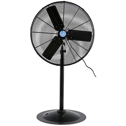 fans industrial - 2