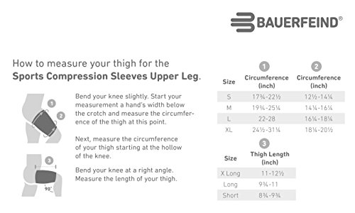 Image result for Bauerfeind Sports Compression Upper Leg Sleeve