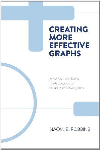 90ad74cd59bca9 Creating More Effective Graphs  Naomi B. Robbins  9780985911126   Amazon.com  Books