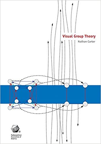 Visual Group Theory Pdf